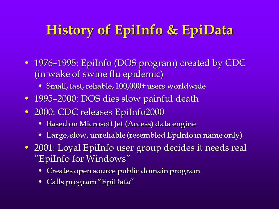 History of EpiInfo & EpiData