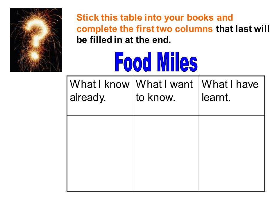 Food Miles What I know already. What I want to know.