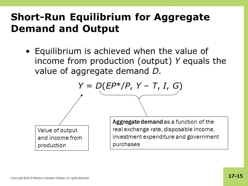 Short-Run Equilibrium for Aggregate Demand and Output