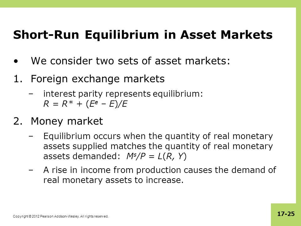 Short-Run Equilibrium in Asset Markets