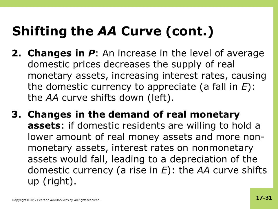 Shifting the AA Curve (cont.)
