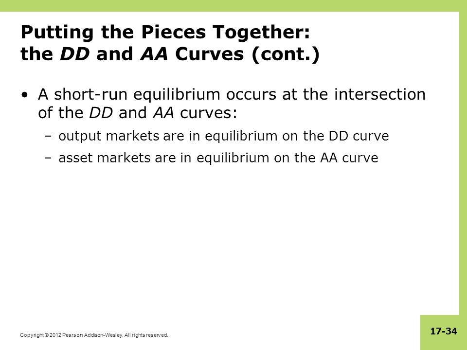 Putting the Pieces Together: the DD and AA Curves (cont.)