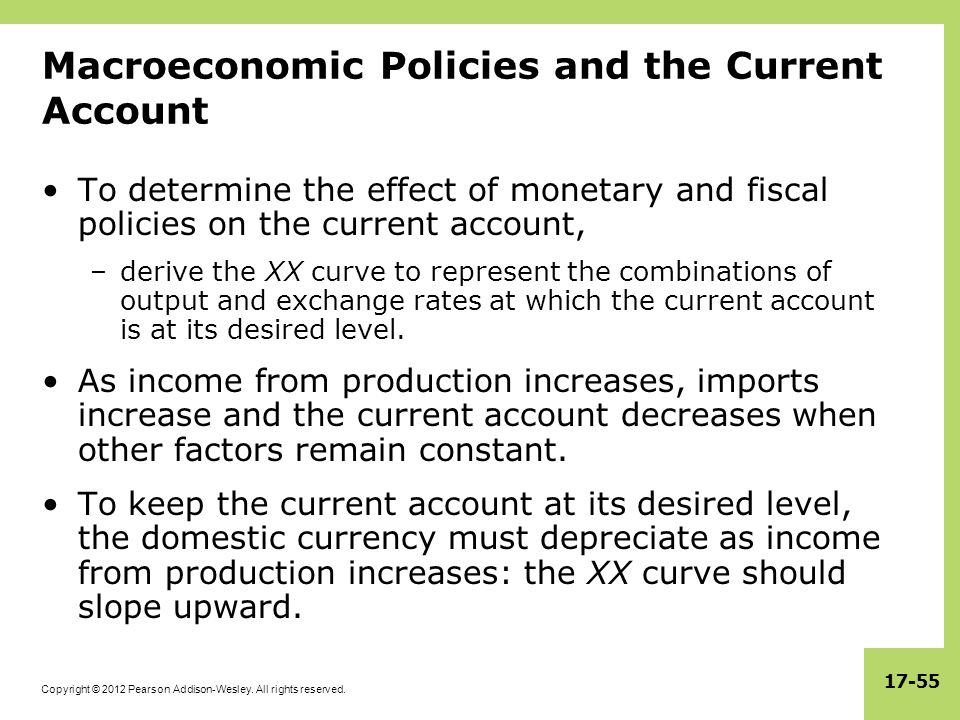 Macroeconomic Policies and the Current Account