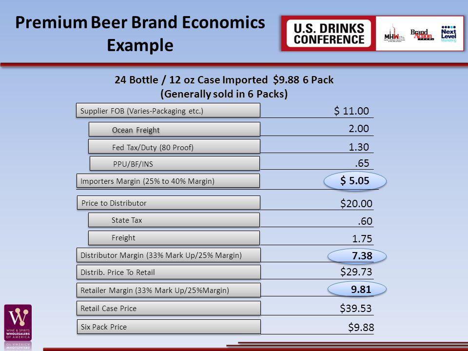 Premium Beer Brand Economics Example