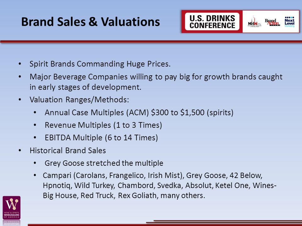 Brand Sales & Valuations