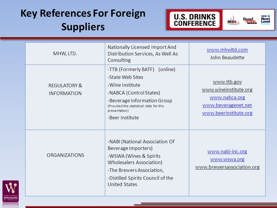 Key References For Foreign Suppliers