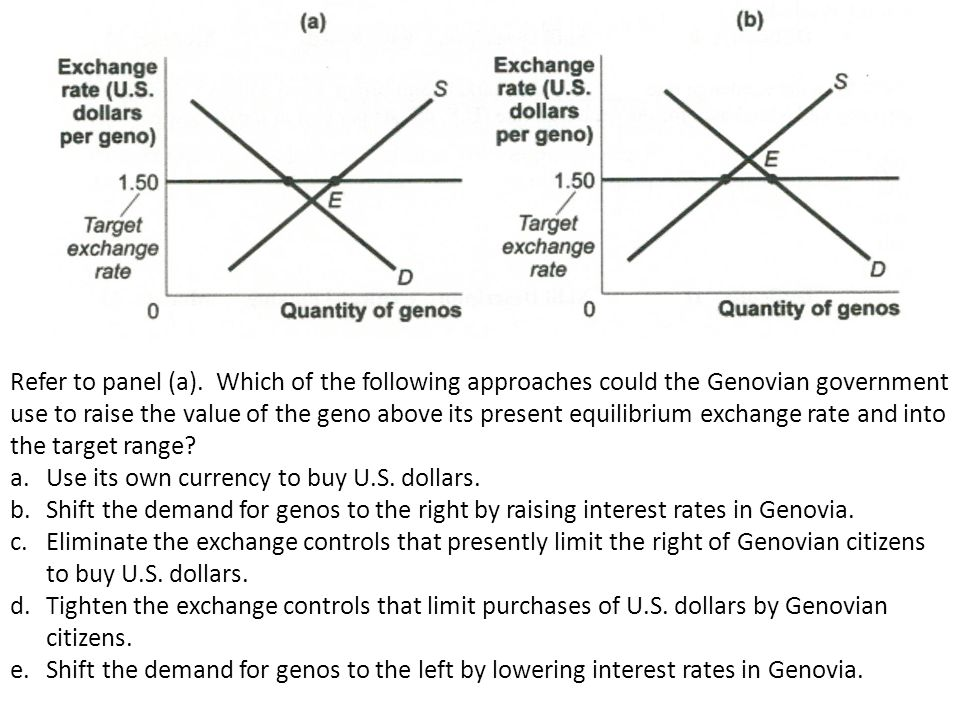 Refer to panel (a). Which of the following approaches could the Genovian government use to raise the value of the geno above its present equilibrium exchange rate and into the target range