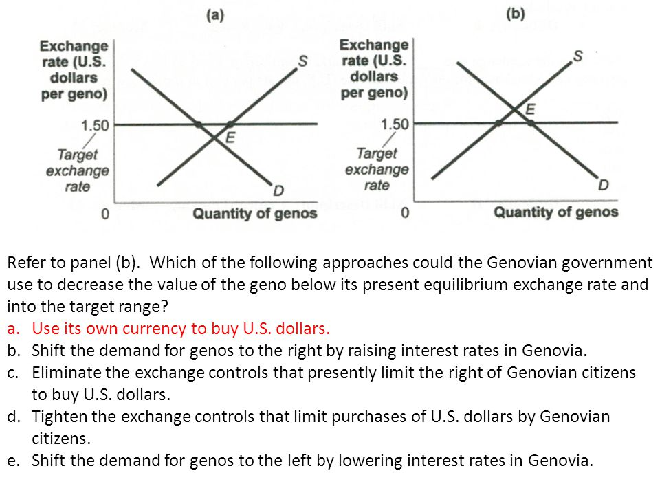 Refer to panel (b). Which of the following approaches could the Genovian government use to decrease the value of the geno below its present equilibrium exchange rate and into the target range