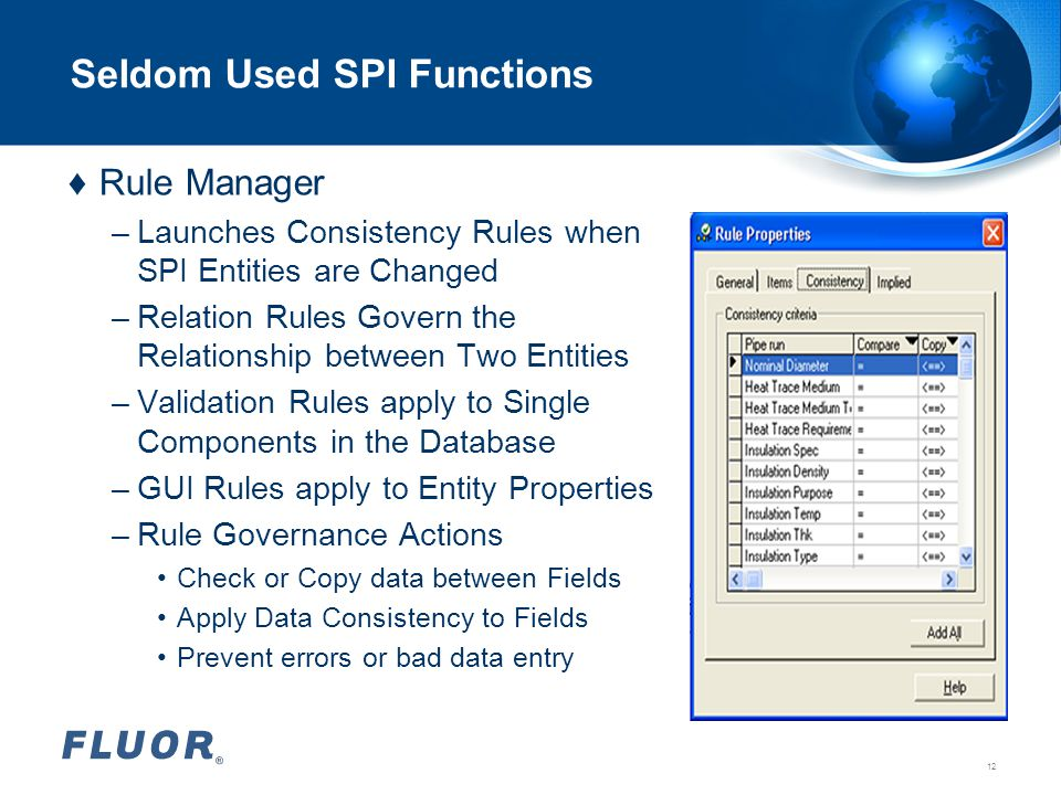 Seldom Used SPI Functions