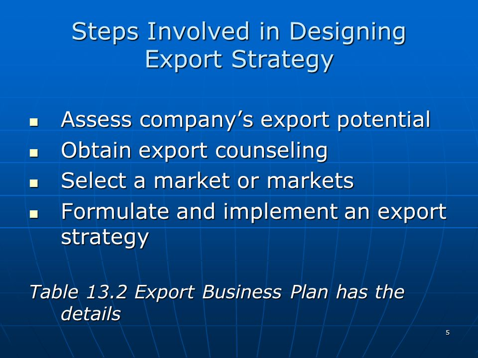 Steps Involved in Designing Export Strategy