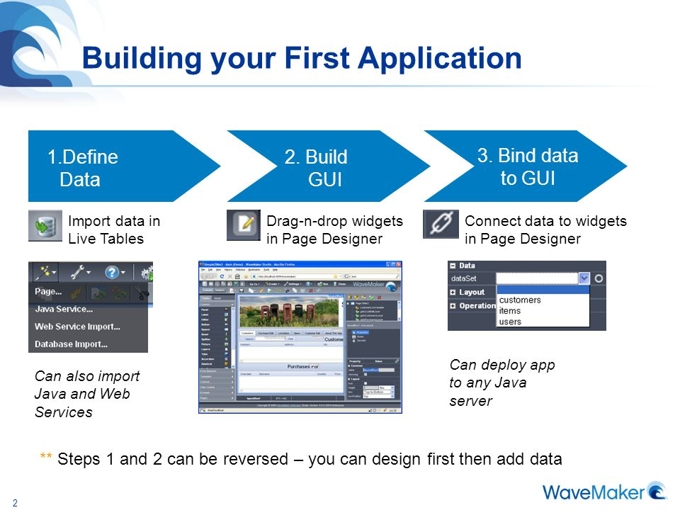 Building your First Application