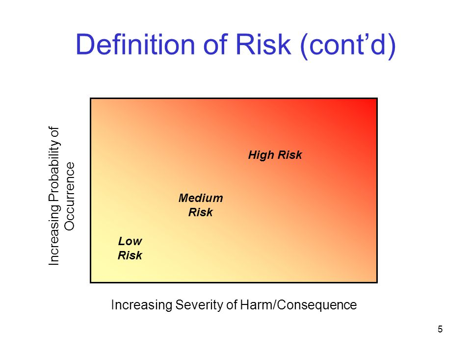 Definition of Risk (cont'd)