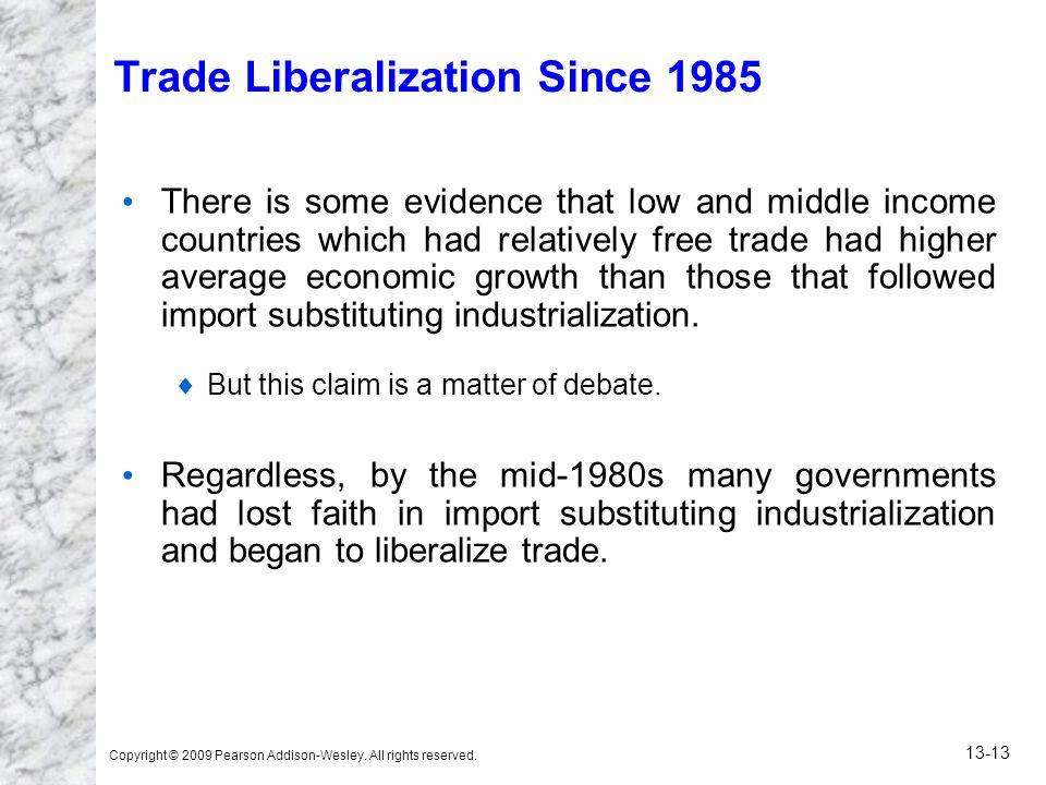 Trade Liberalization Since 1985