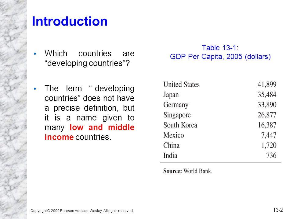 Table 13-1: GDP Per Capita, 2005 (dollars)