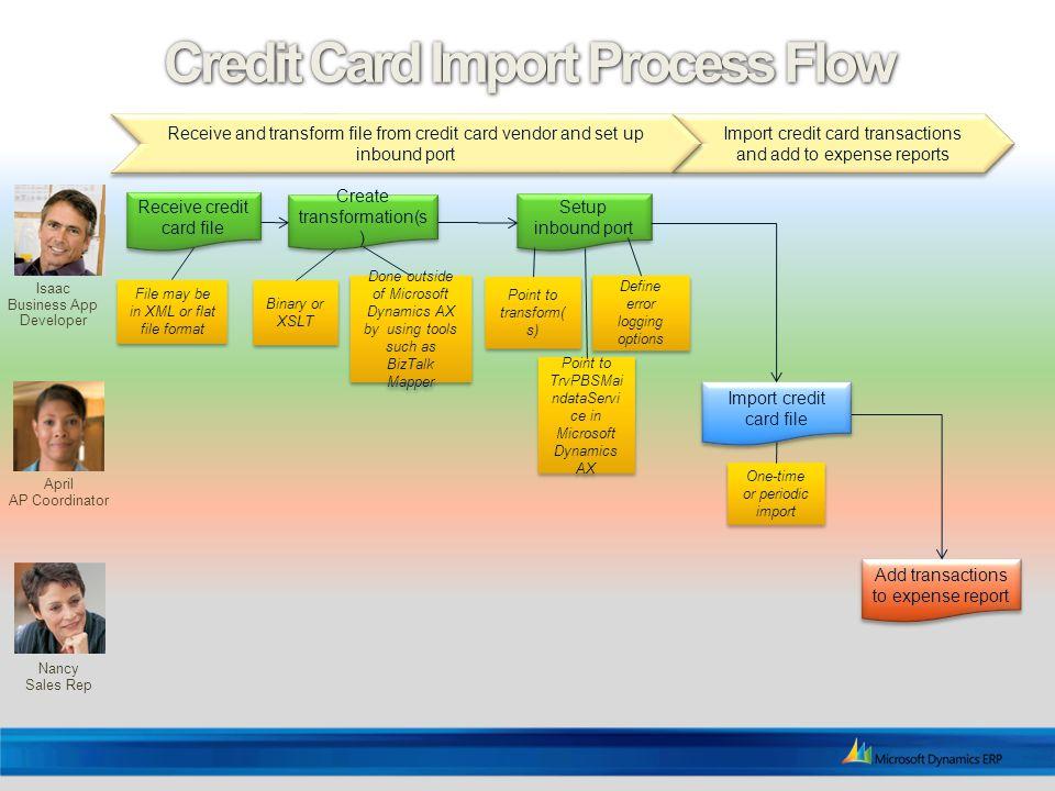 Credit Card Import Process Flow