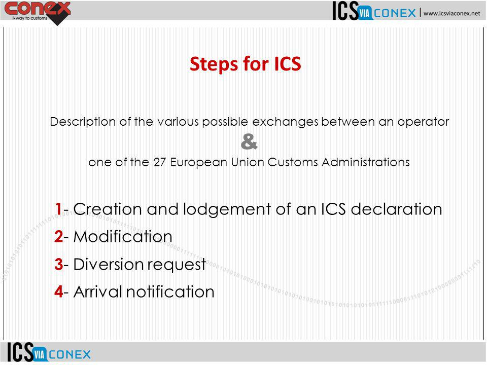 Steps for ICS & 2- Modification 3- Diversion request
