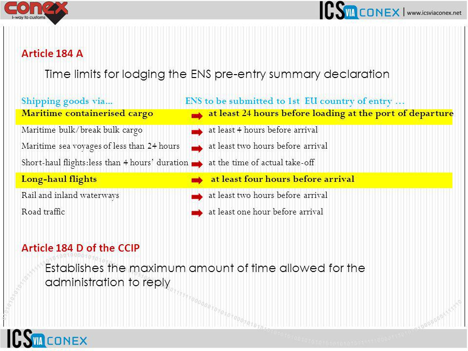 Time limits for lodging the ENS pre-entry summary declaration