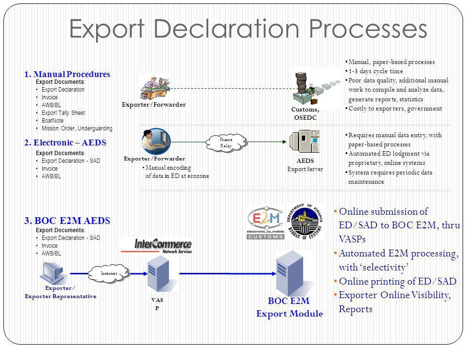 Exporter Representative