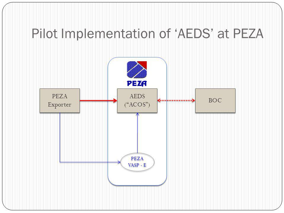 Pilot Implementation of 'AEDS' at PEZA