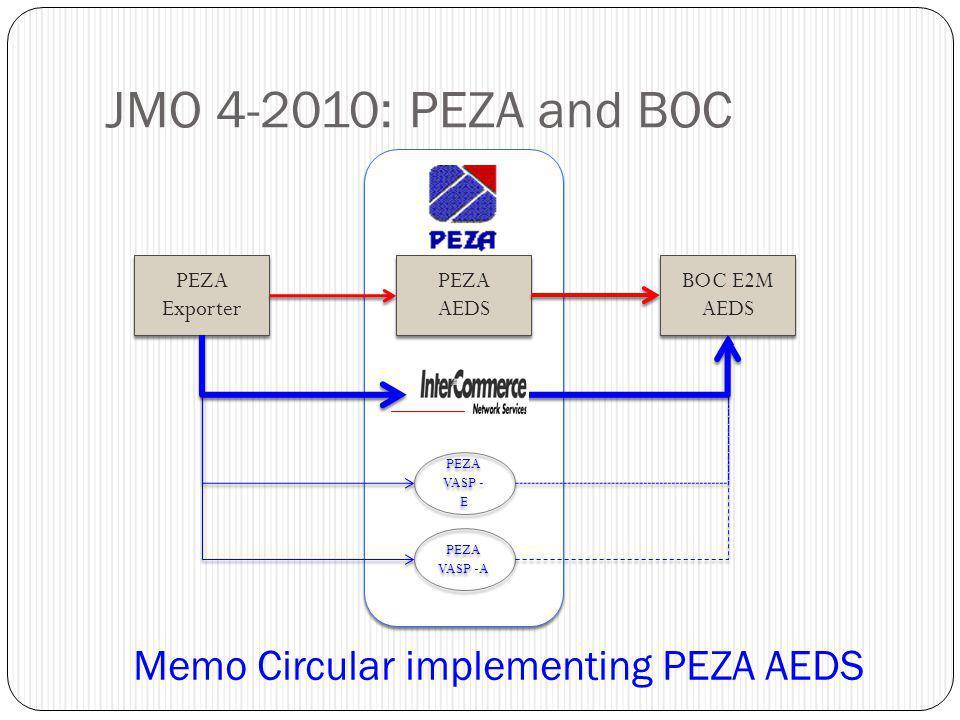 JMO 4-2010: PEZA and BOC Memo Circular implementing PEZA AEDS PEZA
