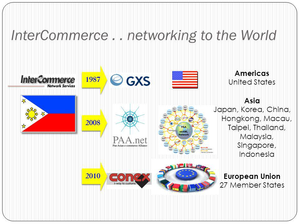 InterCommerce . . networking to the World