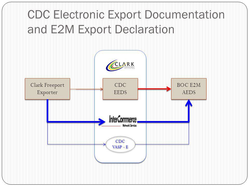 CDC Electronic Export Documentation and E2M Export Declaration