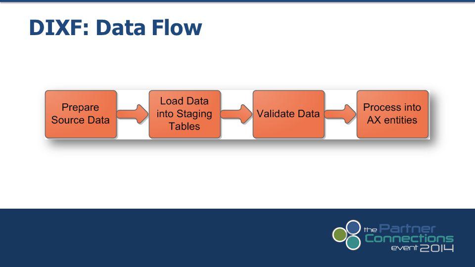 DIXF: Data Flow