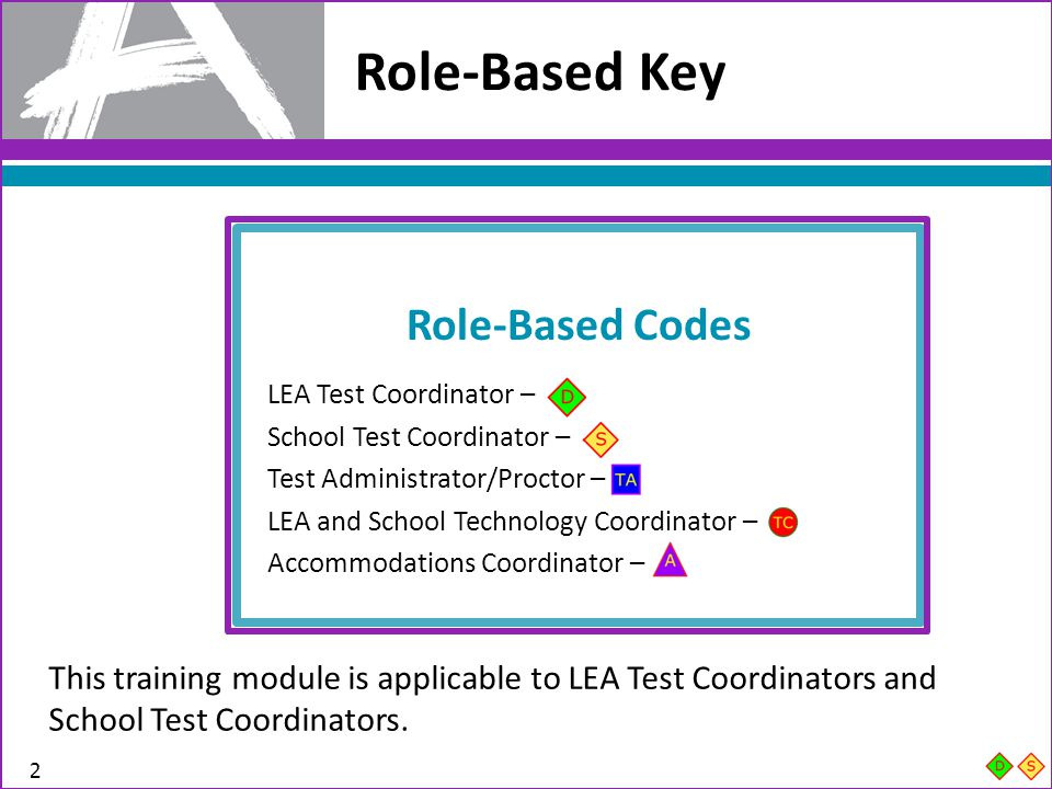 Role-Based Key Role-Based Codes