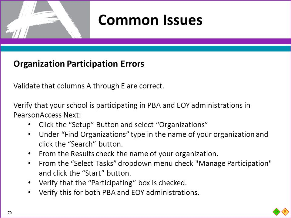 Common Issues Organization Participation Errors