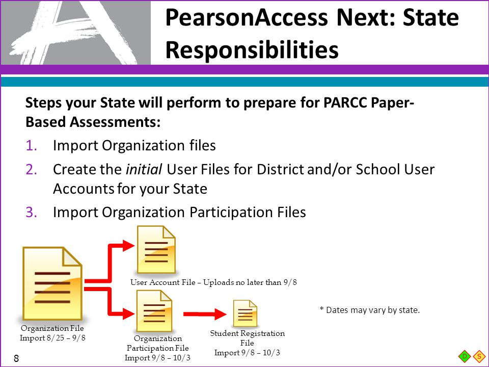 PearsonAccess Next: State Responsibilities