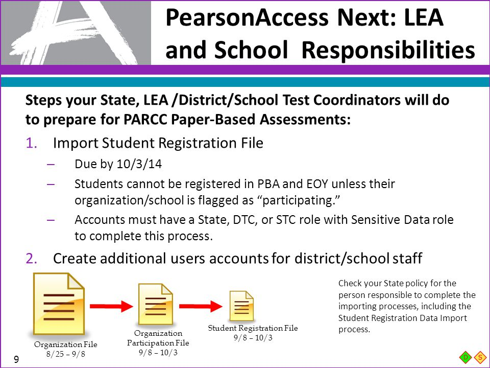 PearsonAccess Next: LEA and School Responsibilities