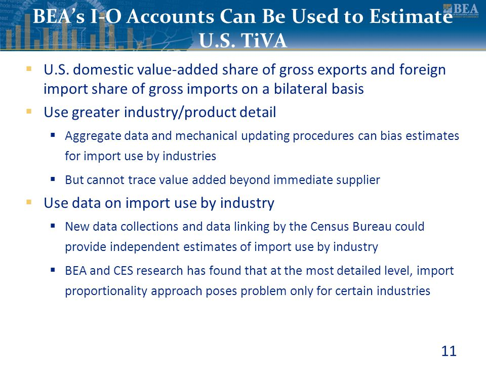 BEA's I-O Accounts Can Be Used to Estimate U.S. TiVA