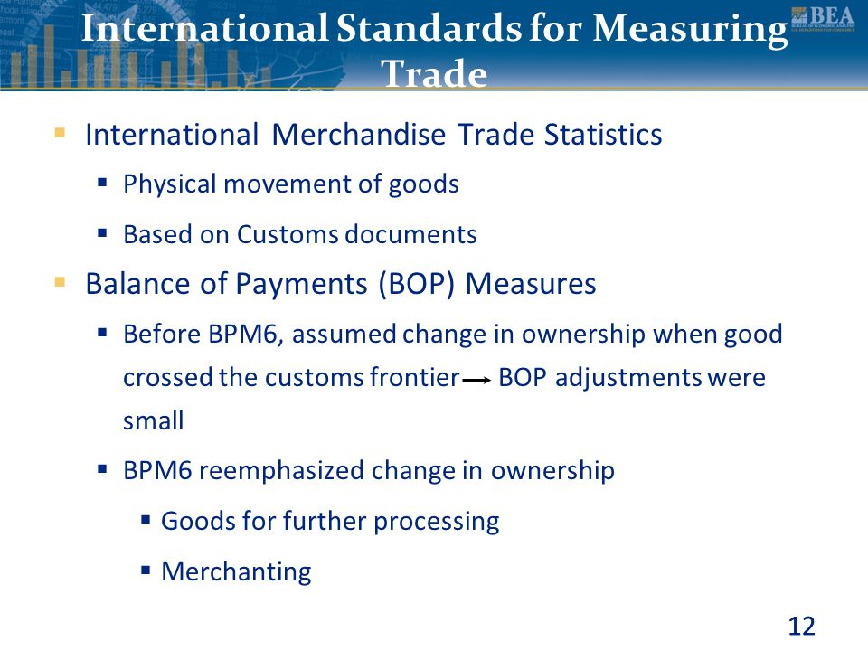 International Standards for Measuring Trade
