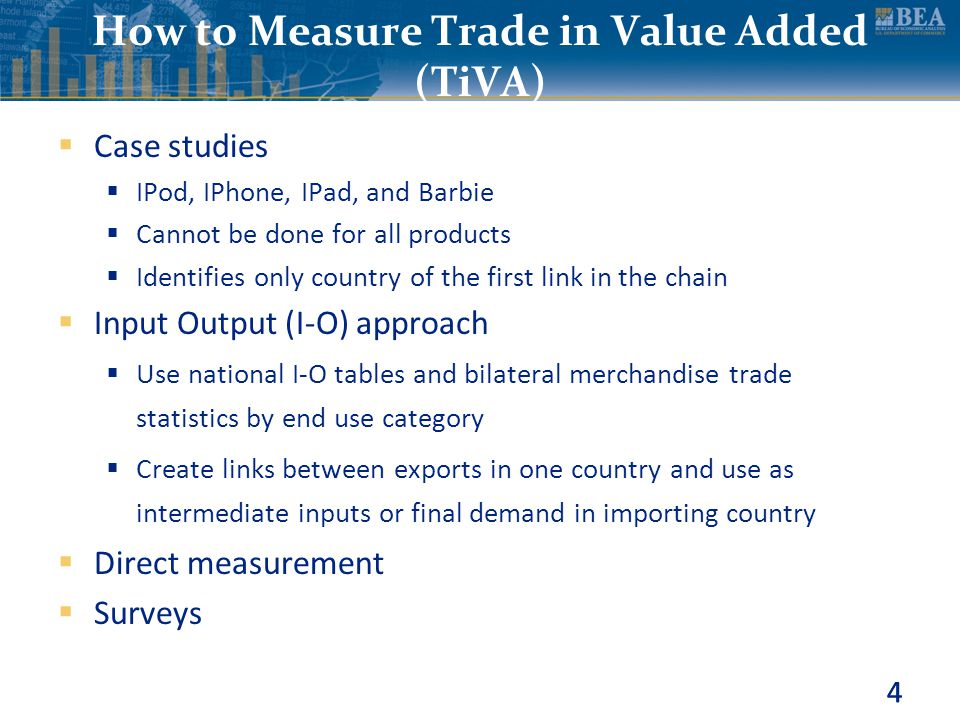 How to Measure Trade in Value Added (TiVA)