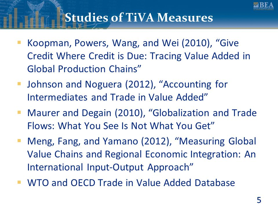 Studies of TiVA Measures
