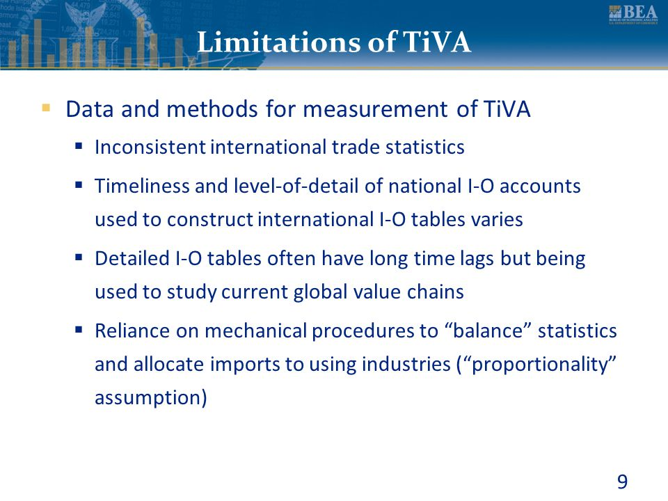 Limitations of TiVA Data and methods for measurement of TiVA
