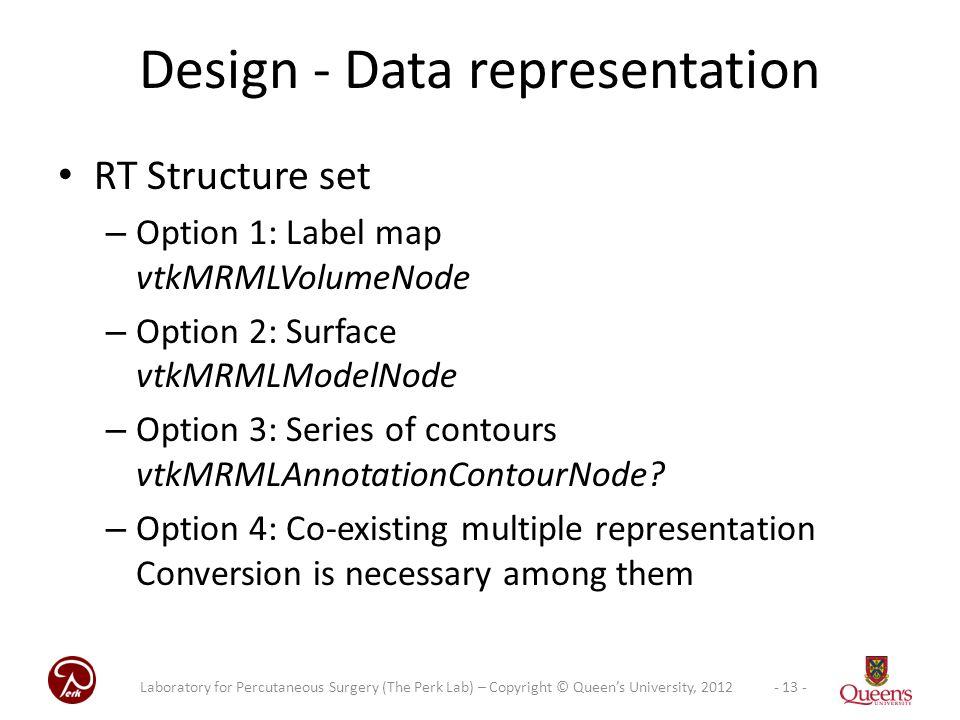 Design - Data representation