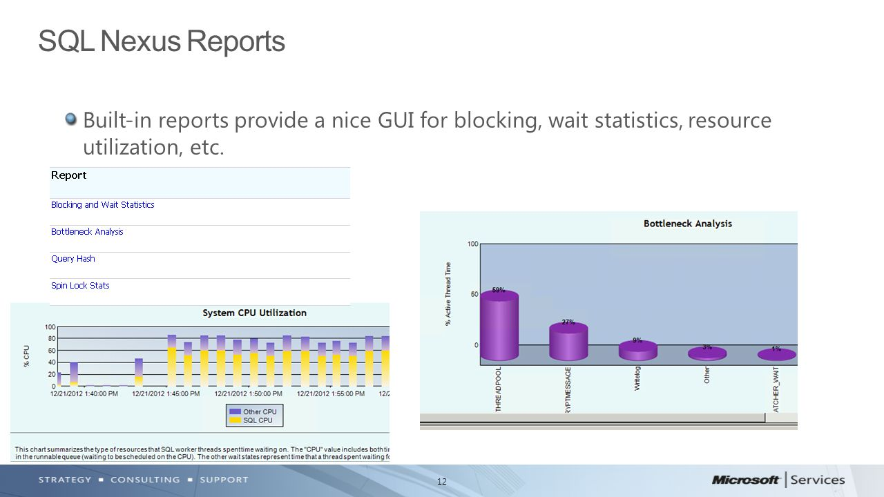 SQL Nexus Reports Built-in reports provide a nice GUI for blocking, wait statistics, resource utilization, etc.