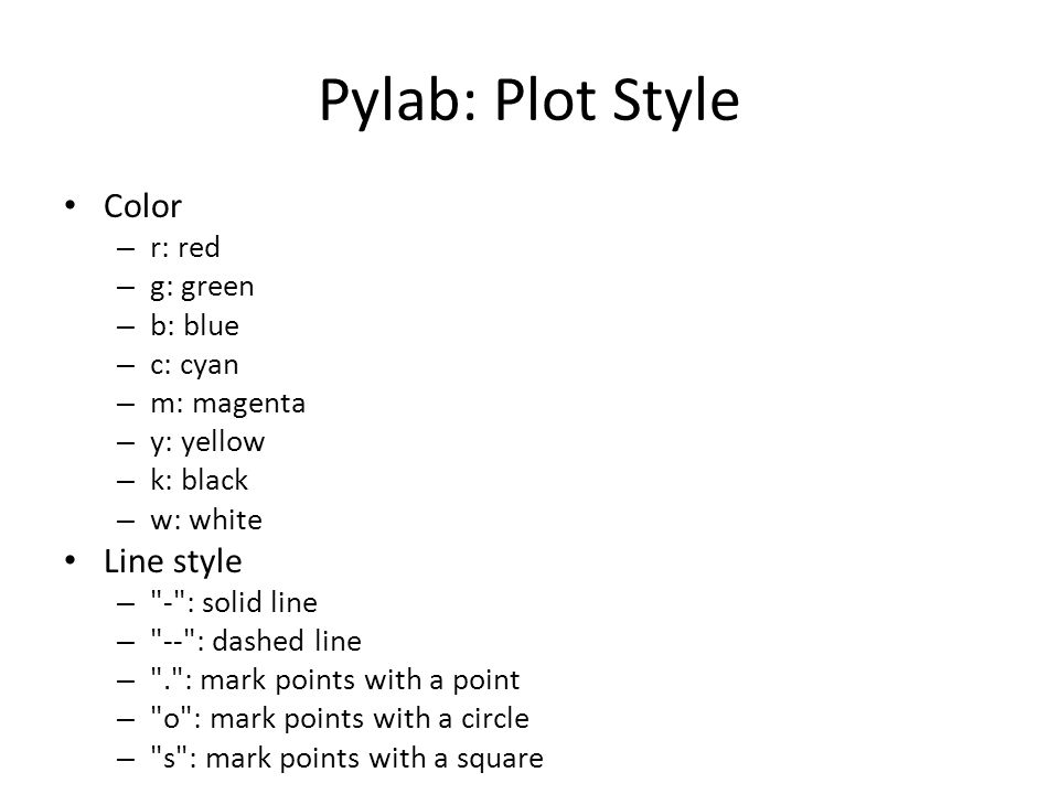 Pylab: Plot Style Color Line style r: red g: green b: blue c: cyan