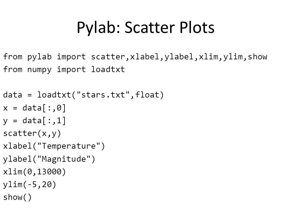 Pylab: Scatter Plots