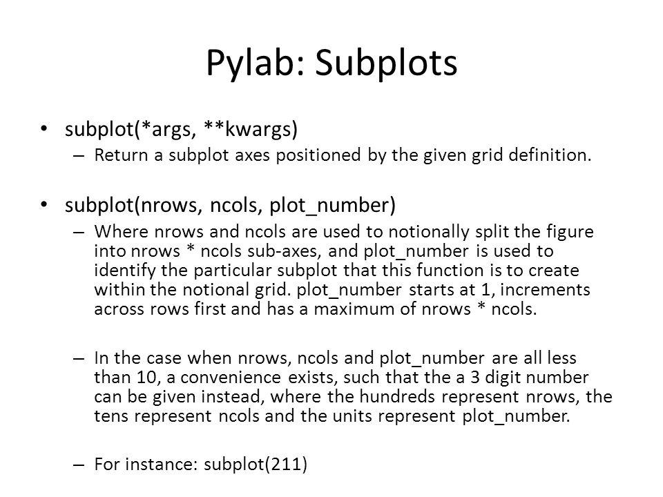 Pylab: Subplots subplot(*args, **kwargs)