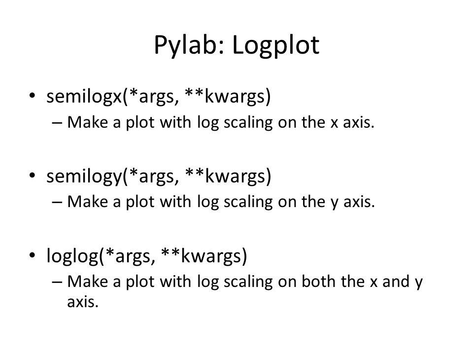 Pylab: Logplot semilogx(*args, **kwargs) semilogy(*args, **kwargs)