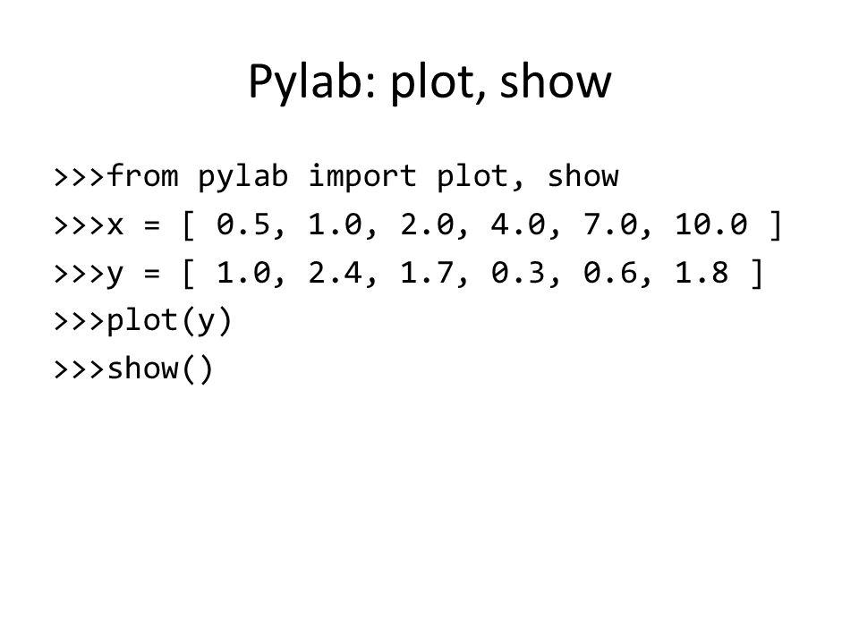 Pylab: plot, show