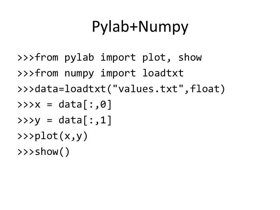 Pylab+Numpy
