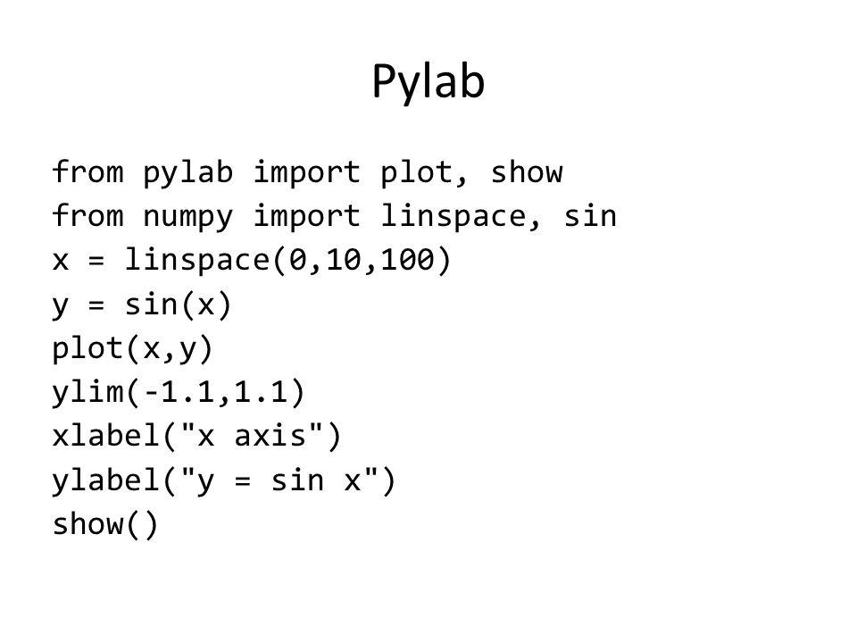 Pylab