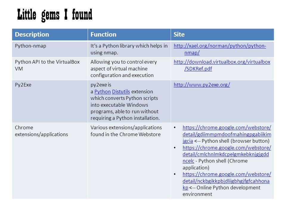 Little gems I found Description Function Site Python-nmap