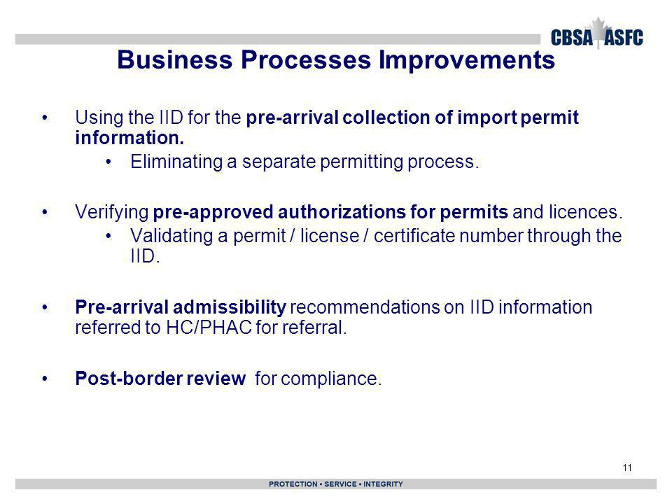 Business Processes Improvements