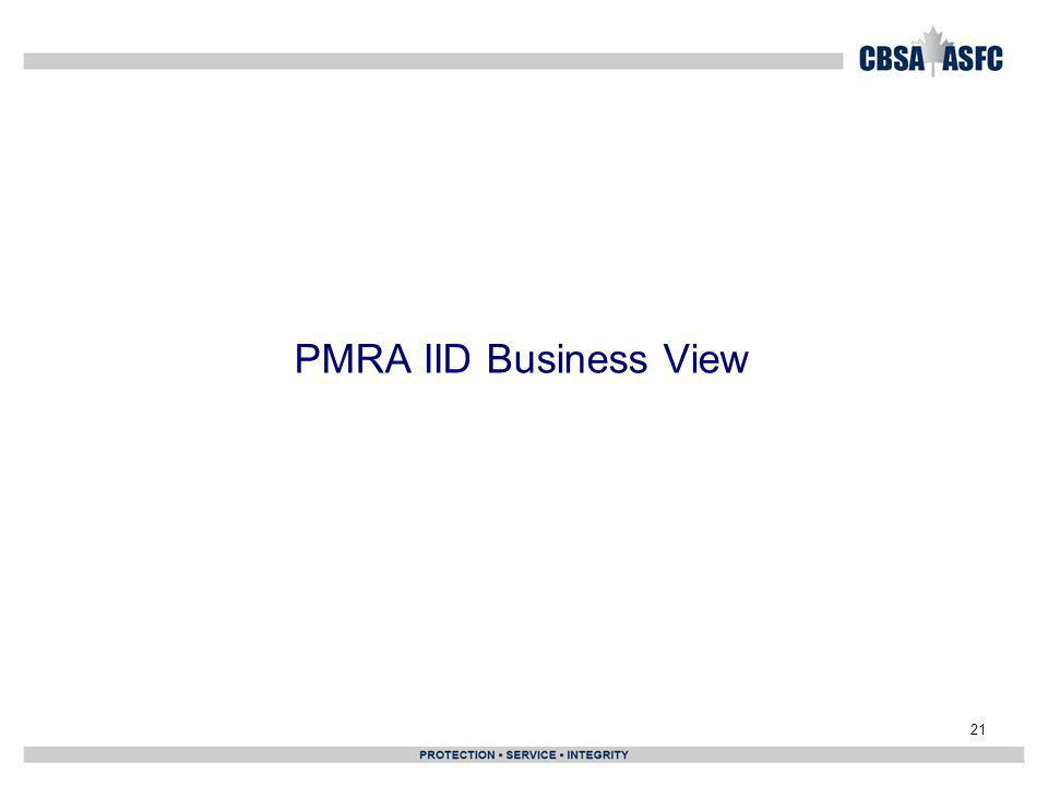 PMRA IID Business View
