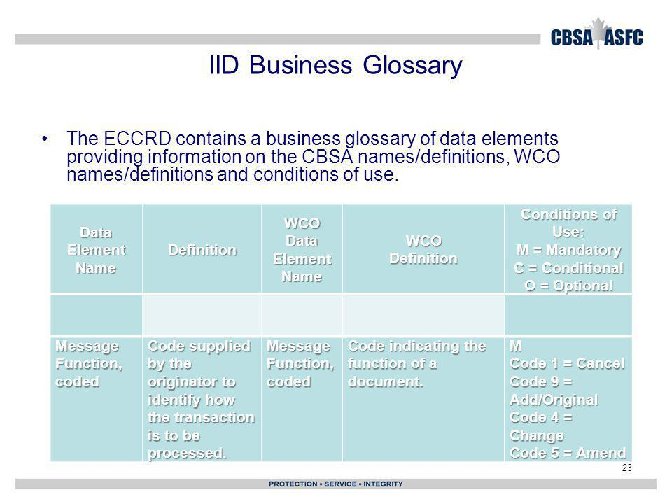 IID Business Glossary