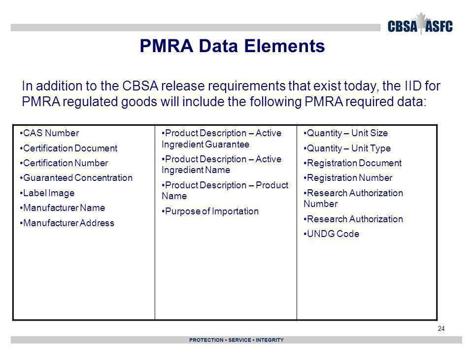 PMRA Data Elements